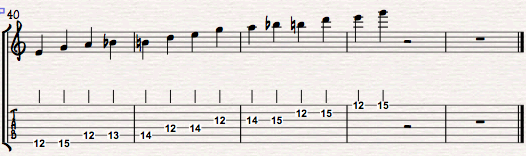 This is a minor blues scale in position 1. From E, 12. Fret.